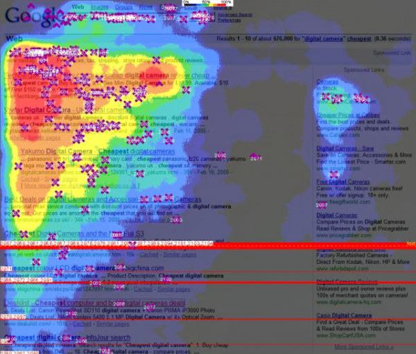 Google SERP – heat map