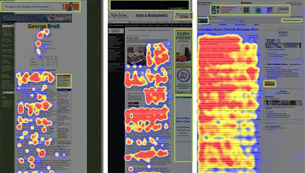 Bannerová slepota – heat map